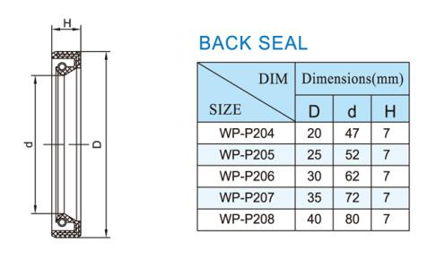 WP-BS Waterproof Plastic Bearing Housings